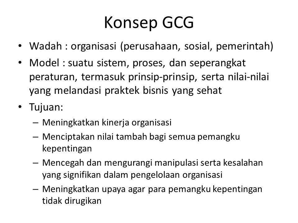 Konsep GCG Mekanisme – Mengatur dan mempertegas kembali hubungan, peran, wewenang dan tanggung jawab Dalam arti sempit : antar pemilik / pemegang saham, dewan komisaris, dan dewan direksi Dalam arti luas : antar seluruh pemangku kepentingan