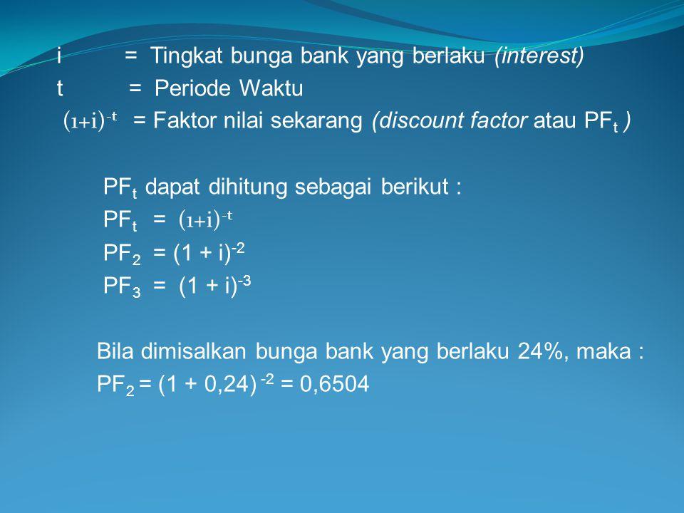 i = Tingkat bunga bank yang berlaku (interest) t = Periode Waktu (1+i) -t =Faktor nilai sekarang (discount factor atau PF t ) PF t dapat dihitung seba