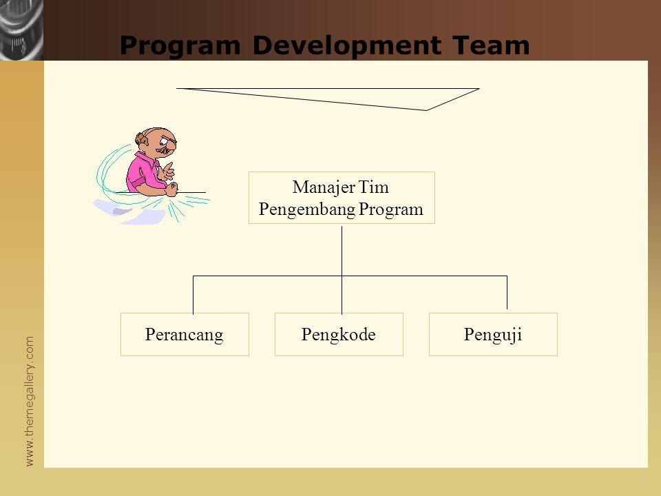 www.themegallery.com Pengorganisasian Proyek Pengembangan Perangkat Lunak (Komunikasi, Integrasi, koordinasi) Pendekatan Organisasi  Tim pengembangan