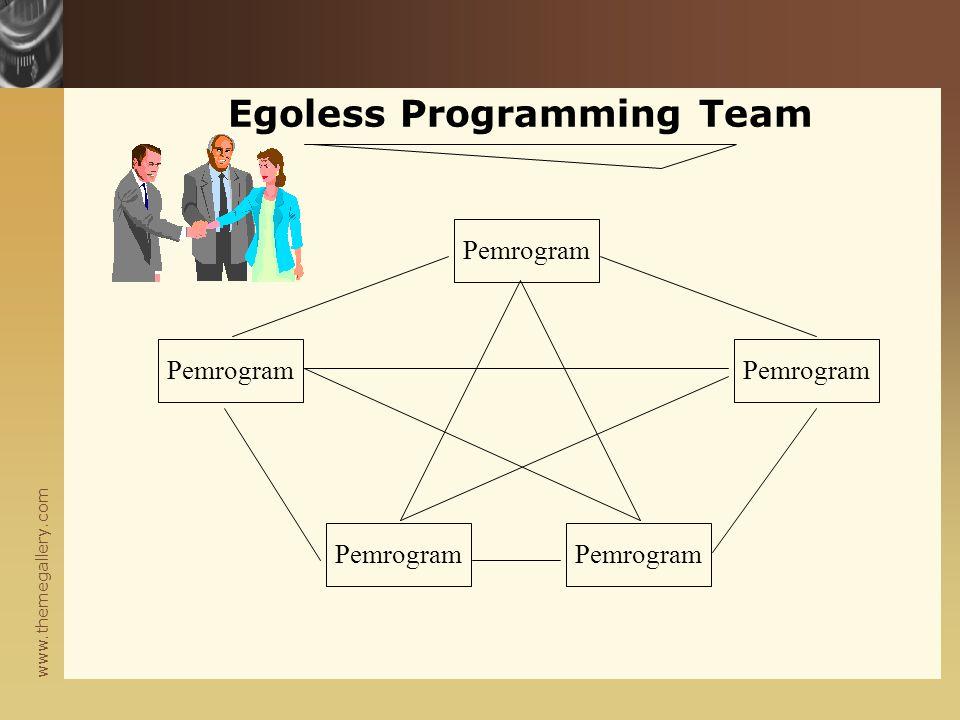 www.themegallery.com Chief Programmer Team Kepala Pemrogram Asisten Utama Administrator Pustakawan Editor Klerk Program Pemrogram Pendukung Pemrogram