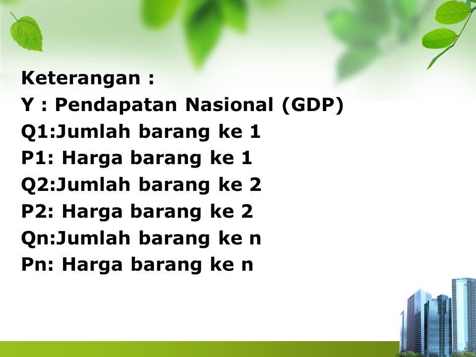 Keterangan : Y : Pendapatan Nasional (GDP) Q1:Jumlah barang ke 1 P1: Harga barang ke 1 Q2:Jumlah barang ke 2 P2: Harga barang ke 2 Qn:Jumlah barang ke