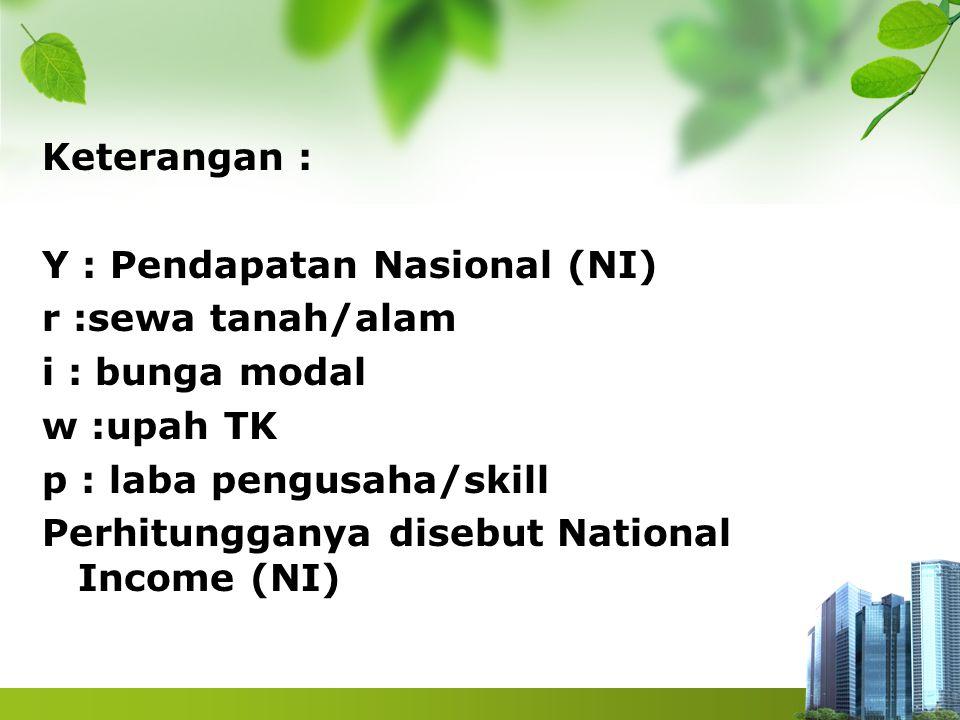 Keterangan : Y : Pendapatan Nasional (NI) r :sewa tanah/alam i : bunga modal w :upah TK p : laba pengusaha/skill Perhitungganya disebut National Incom