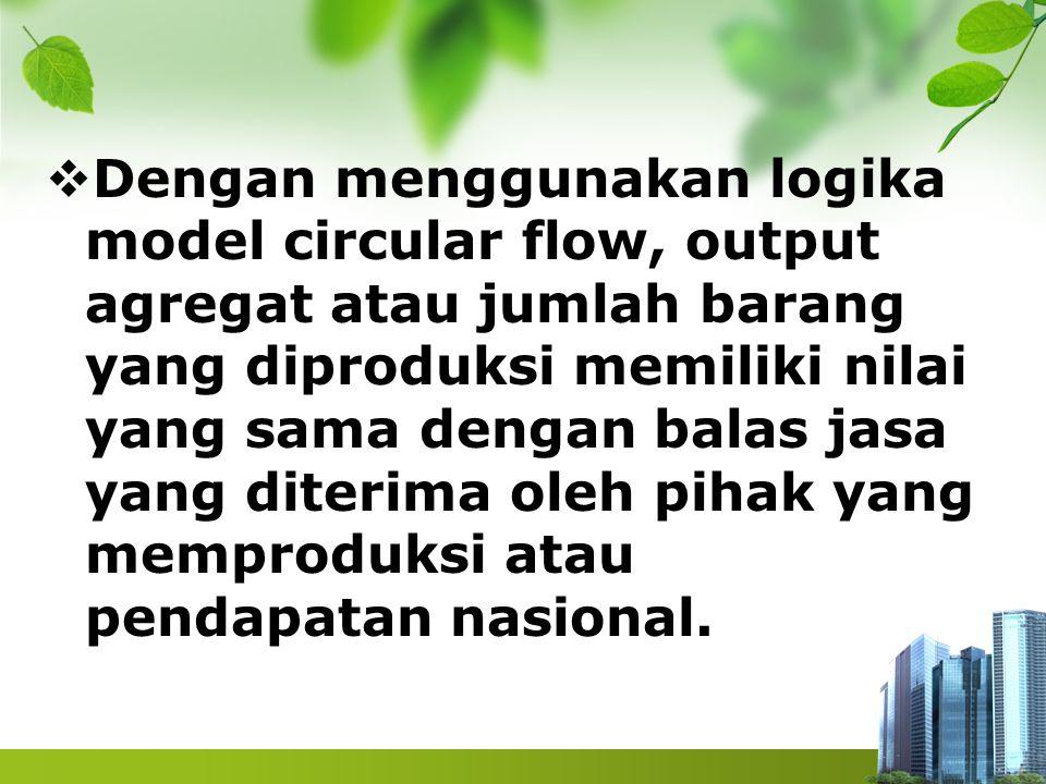  Dengan menggunakan logika model circular flow, output agregat atau jumlah barang yang diproduksi memiliki nilai yang sama dengan balas jasa yang dit