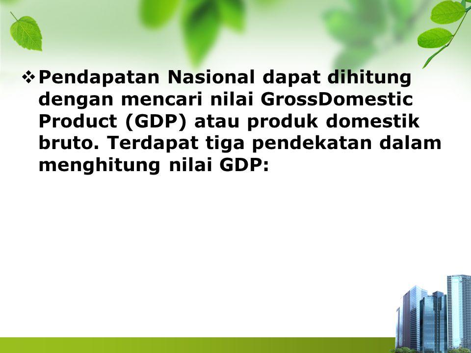  Pendapatan Nasional dapat dihitung dengan mencari nilai GrossDomestic Product (GDP) atau produk domestik bruto. Terdapat tiga pendekatan dalam mengh