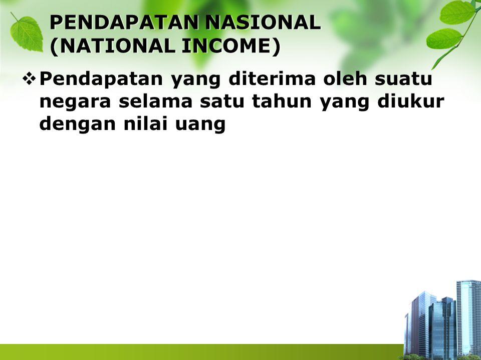 PENDAPATAN NASIONAL (NATIONAL INCOME)  Pendapatan yang diterima oleh suatu negara selama satu tahun yang diukur dengan nilai uang