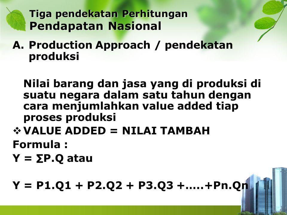 Tiga pendekatan Perhitungan Pendapatan Nasional A.Production Approach / pendekatan produksi Nilai barang dan jasa yang di produksi di suatu negara dal