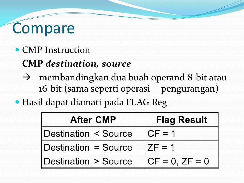 Compare CMP Instruction CMP destination, source  membandingkan dua buah operand 8-bit atau 16-bit (sama seperti operasi pengurangan) Hasil dapat diam