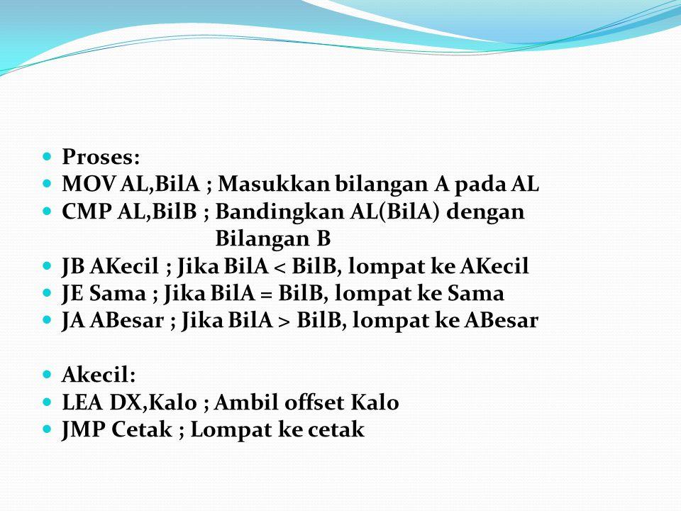 Proses: MOV AL,BilA ; Masukkan bilangan A pada AL CMP AL,BilB ; Bandingkan AL(BilA) dengan Bilangan B JB AKecil ; Jika BilA < BilB, lompat ke AKecil J