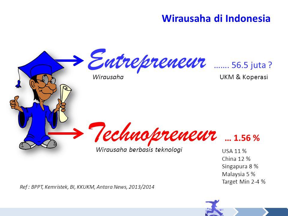 Entrepreneur ……. 56.5 juta ? Technopreneur … 1.56 % UKM & Koperasi Wirausaha berbasis teknologi USA 11 % China 12 % Singapura 8 % Malaysia 5 % Target