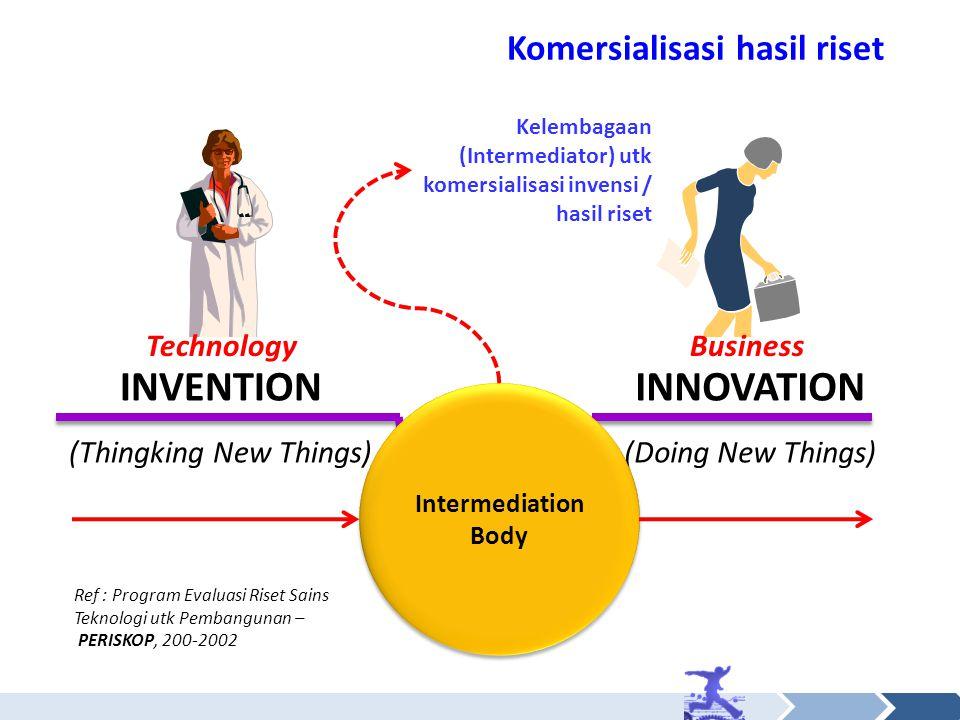 Ref : Program Evaluasi Riset Sains Teknologi utk Pembangunan – PERISKOP, 200-2002 INNOVATION (Doing New Things) INVENTION (Thingking New Things) Valley of Death ?.