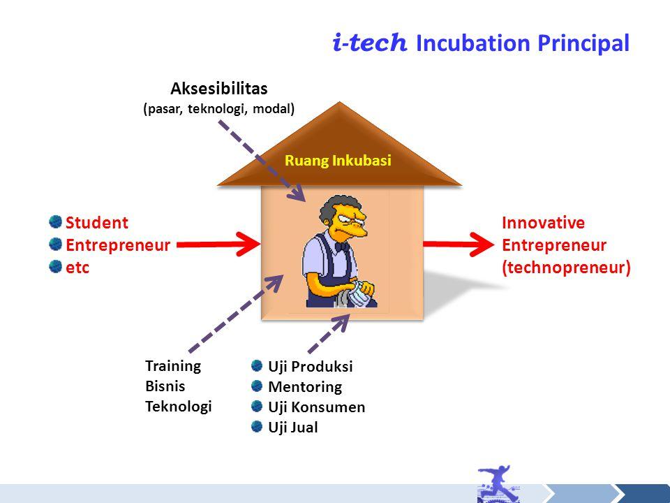 Student Entrepreneur etc Innovative Entrepreneur (technopreneur) Training Bisnis Teknologi Uji Produksi Mentoring Uji Konsumen Uji Jual Aksesibilitas (pasar, teknologi, modal) i-tech Incubation Principal Ruang Inkubasi