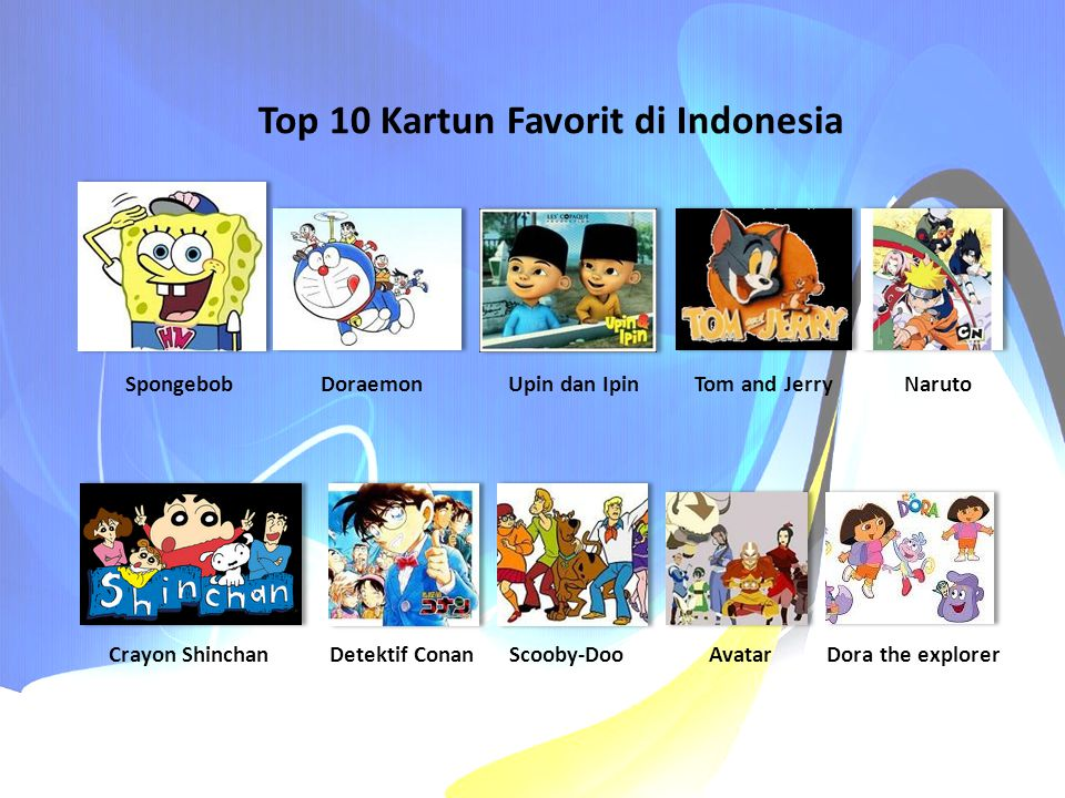 SpongebobDoraemonUpin dan IpinTom and JerryNaruto Crayon ShinchanDetektif ConanScooby-DooAvatarDora the explorer Top 10 Kartun Favorit di Indonesia