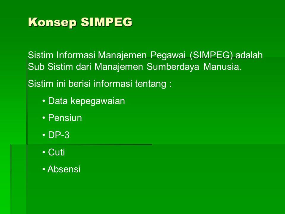 Konsep SIMPEG Sistim Informasi Manajemen Pegawai (SIMPEG) adalah Sub Sistim dari Manajemen Sumberdaya Manusia.
