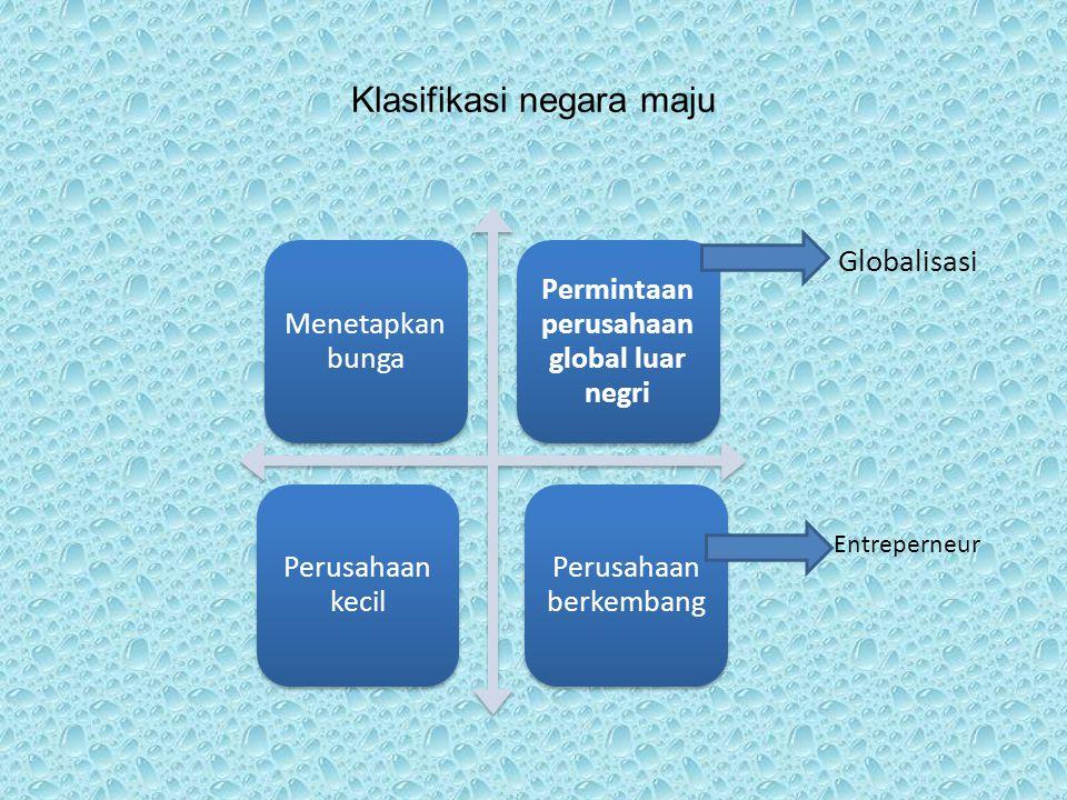 Klasifikasi negara maju Menetapkan bunga Permintaan perusahaan global luar negri Perusahaan kecil Perusahaan berkembang Globalisasi Entreperneur