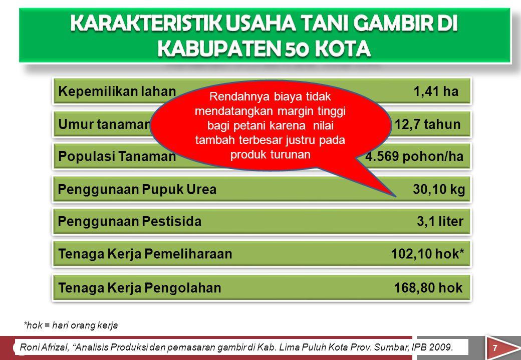 77 Kepemilikan lahan 1,41 ha Umur tanaman 12,7 tahun Populasi Tanaman 4.569 pohon/ha Penggunaan Pupuk Urea 30,10 kg Penggunaan Pestisida 3,1 liter Ten