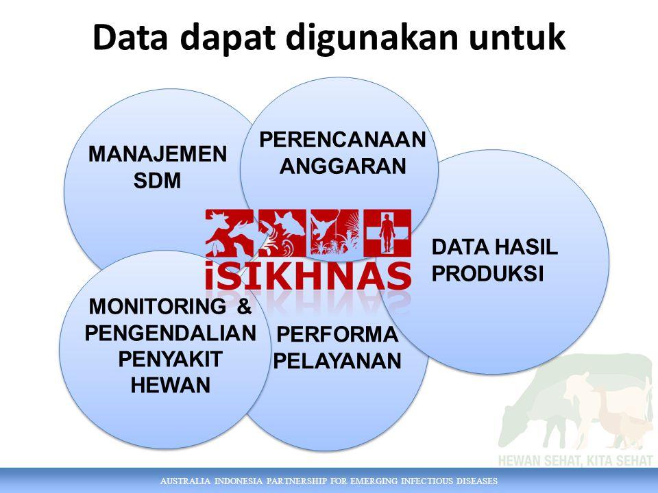 AUSTRALIA INDONESIA PARTNERSHIP FOR EMERGING INFECTIOUS DISEASES Data dapat digunakan untuk MANAJEMEN SDM PERENCANAAN ANGGARAN PERFORMA PELAYANAN DATA