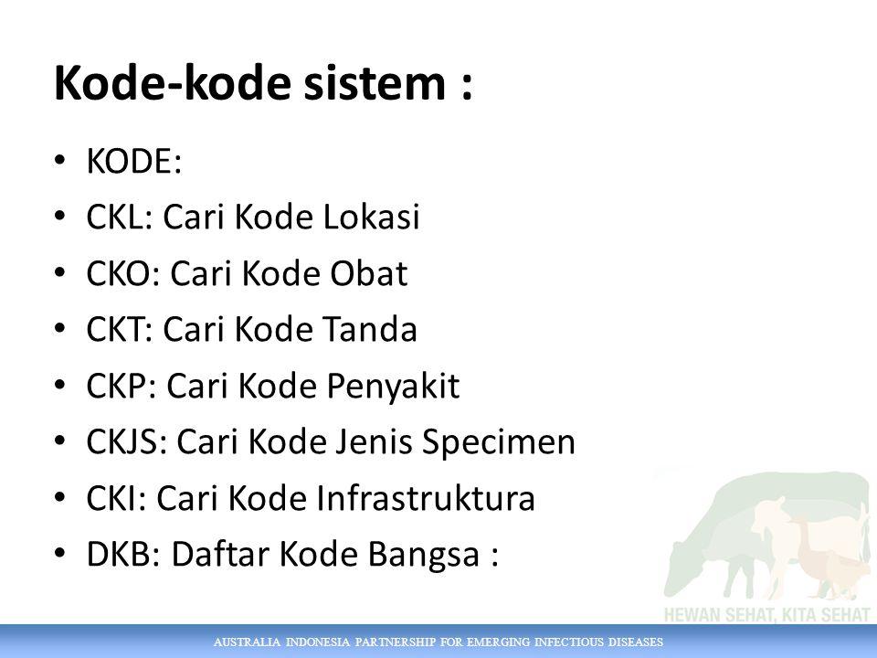 AUSTRALIA INDONESIA PARTNERSHIP FOR EMERGING INFECTIOUS DISEASES Kode-kode sistem : KODE: CKL: Cari Kode Lokasi CKO: Cari Kode Obat CKT: Cari Kode Tan