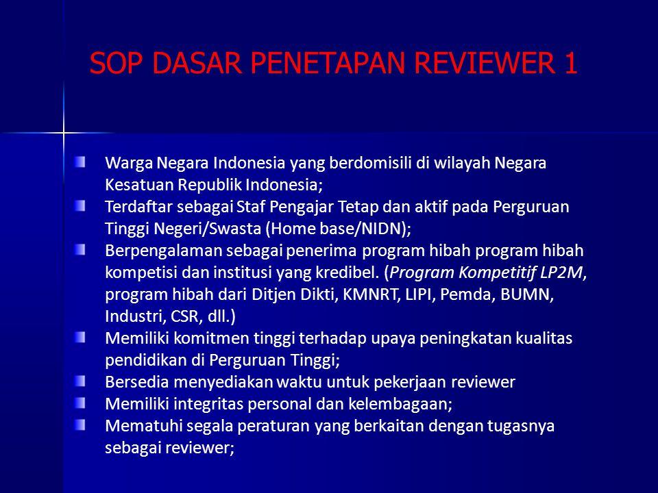 SOP DASAR PENETAPAN REVIEWER 1 Warga Negara Indonesia yang berdomisili di wilayah Negara Kesatuan Republik Indonesia; Terdaftar sebagai Staf Pengajar