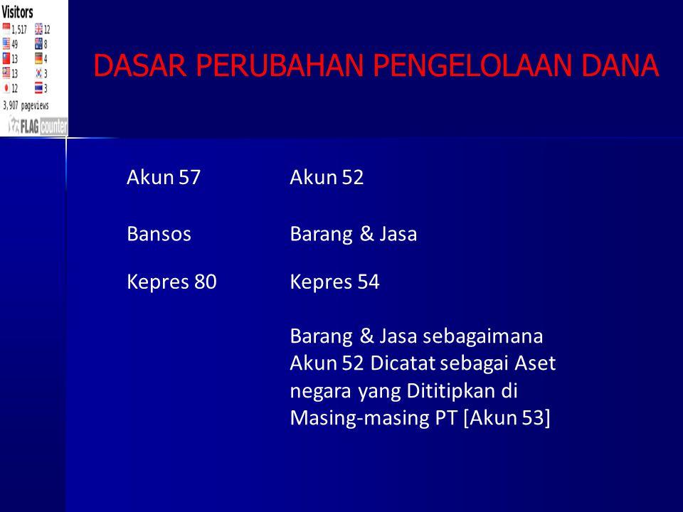 Akun 57Akun 52 BansosBarang & Jasa Kepres 80Kepres 54 Barang & Jasa sebagaimana Akun 52 Dicatat sebagai Aset negara yang Dititipkan di Masing-masing P