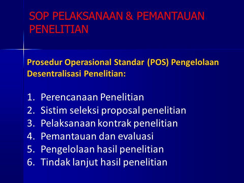 Prosedur Operasional Standar (POS) Pengelolaan Desentralisasi Penelitian: 1.Perencanaan Penelitian 2.Sistim seleksi proposal penelitian 3.Pelaksanaan