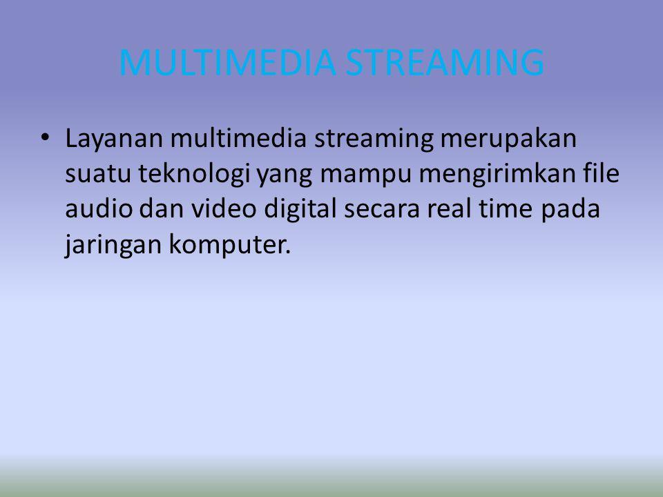 Skema radio internet menggunakan server shoutcast