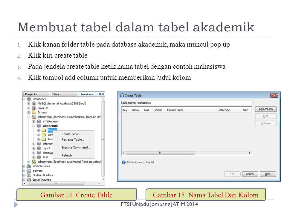 Membuat tabel dalam tabel akademik 1. Klik kanan folder table pada database akademik, maka muncul pop up 2. Klik kiri create table 3. Pada jendela cre
