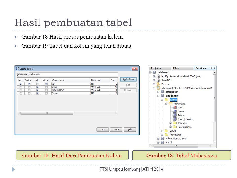 Hasil pembuatan tabel  Gambar 18 Hasil proses pembuatan kolom  Gambar 19 Tabel dan kolom yang telah dibuat Gambar 18. Hasil Dari Pembuatan KolomGamb