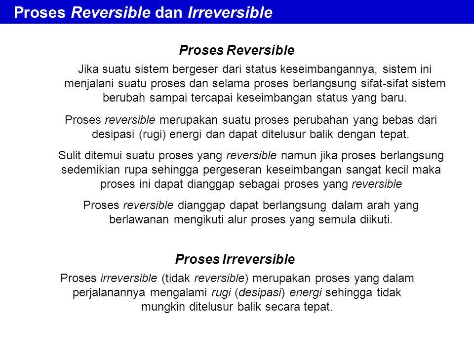 Proses Reversible Proses Reversible dan Irreversible Jika suatu sistem bergeser dari status keseimbangannya, sistem ini menjalani suatu proses dan sel