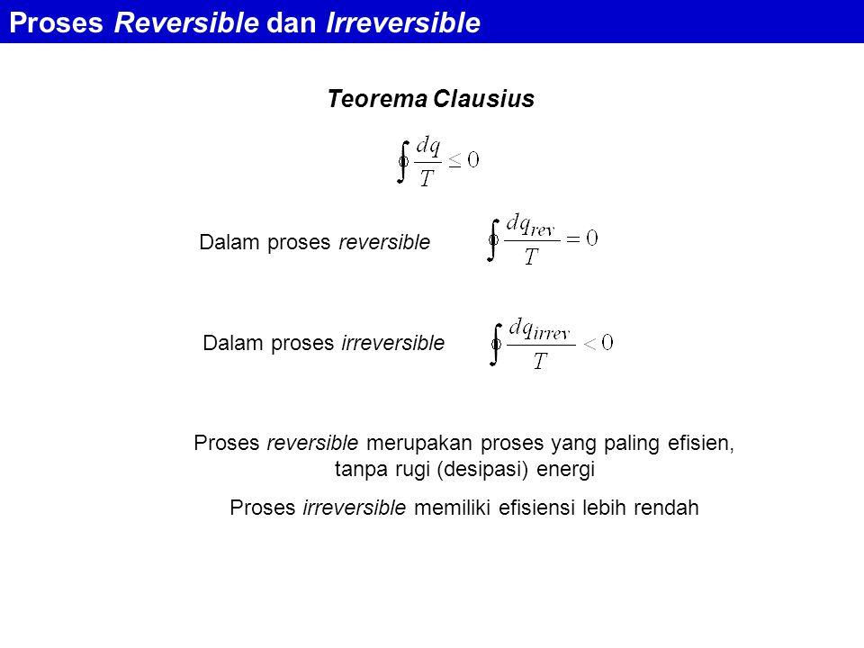 Teorema Clausius Proses Reversible dan Irreversible Dalam proses reversible Dalam proses irreversible Proses reversible merupakan proses yang paling e