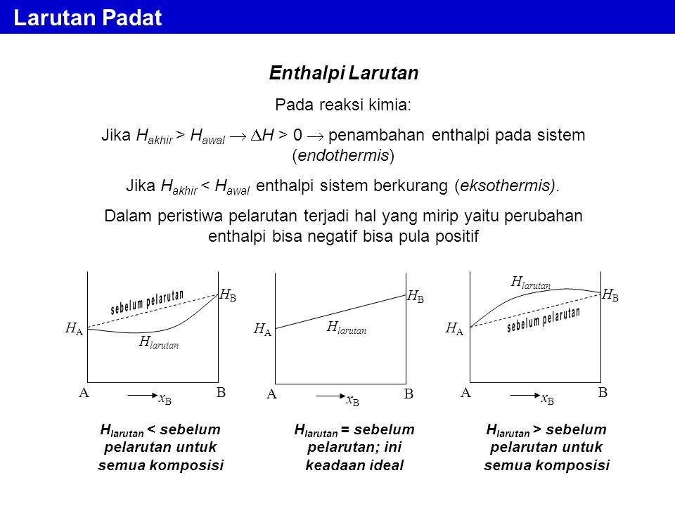 Enthalpi Larutan Pada reaksi kimia: Jika H akhir > H awal   H > 0  penambahan enthalpi pada sistem (endothermis) Jika H akhir < H awal enthalpi sis