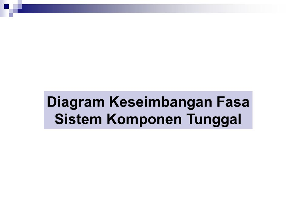 Diagram Keseimbangan Fasa Sistem Komponen Tunggal