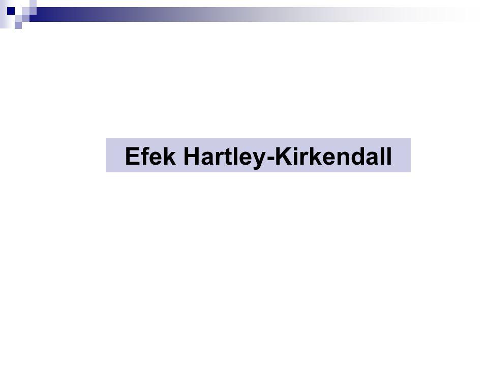 Efek Hartley-Kirkendall