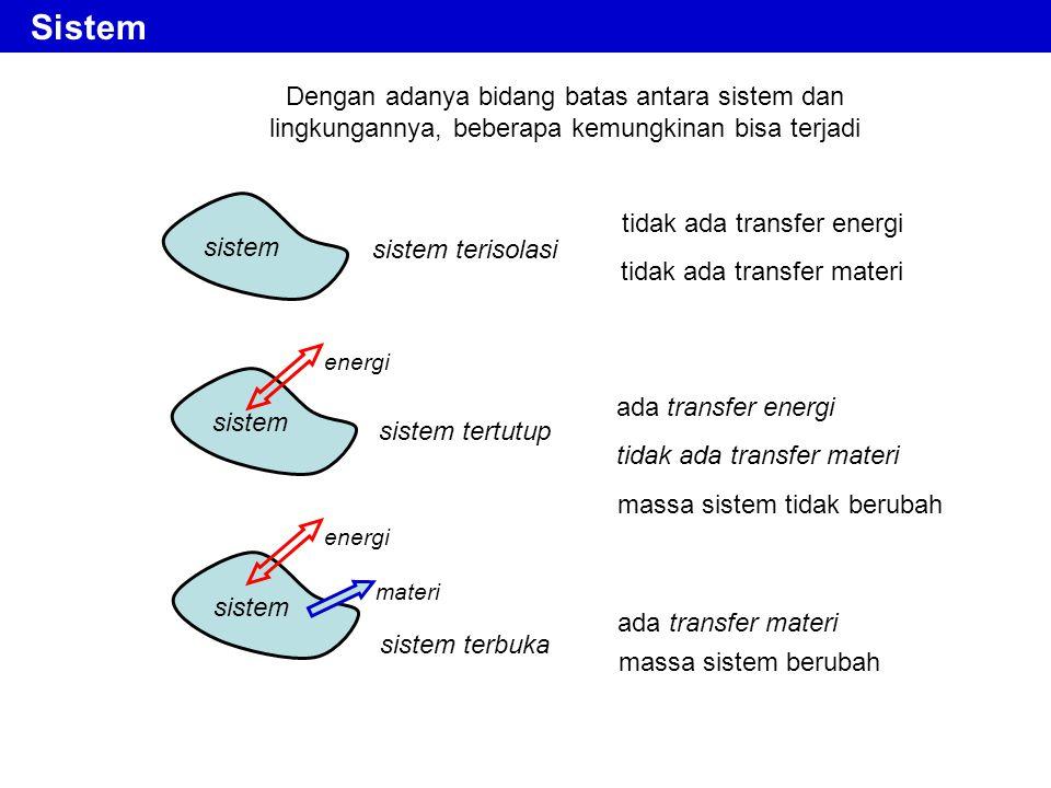 Dengan adanya bidang batas antara sistem dan lingkungannya, beberapa kemungkinan bisa terjadi tidak ada transfer energi tidak ada transfer materi Sist