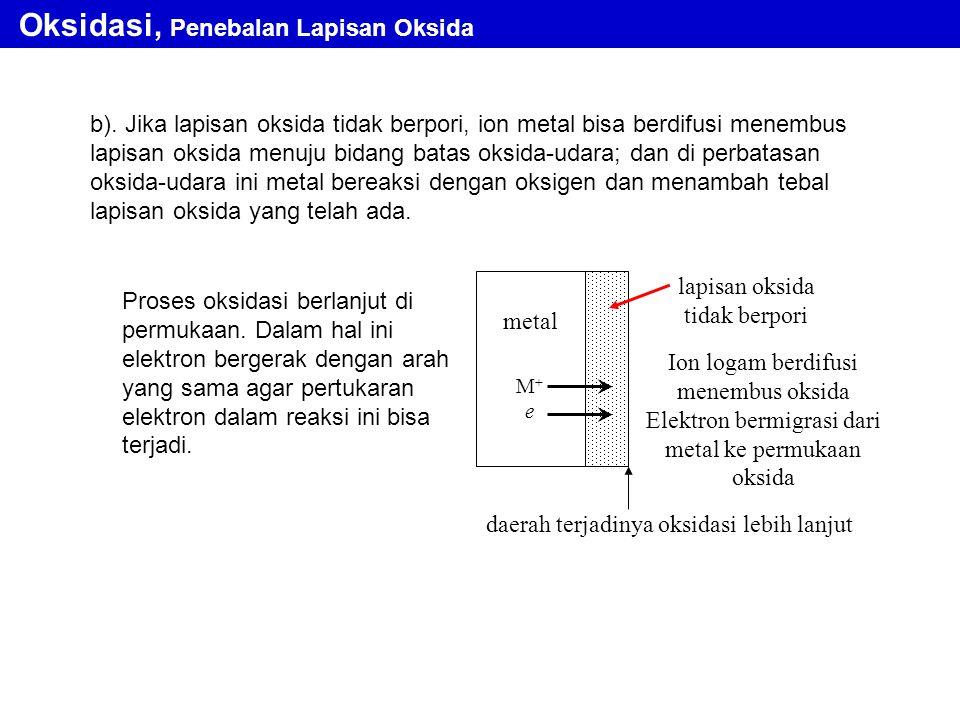 b). Jika lapisan oksida tidak berpori, ion metal bisa berdifusi menembus lapisan oksida menuju bidang batas oksida-udara; dan di perbatasan oksida-uda