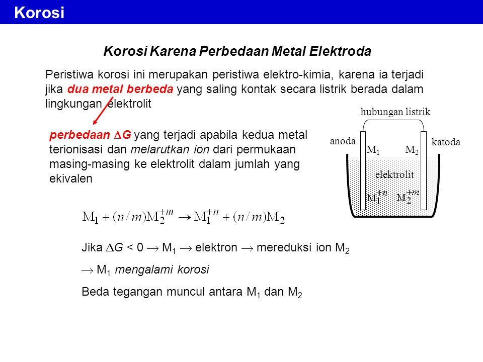 Korosi Karena Perbedaan Metal Elektroda hubungan listrik katoda anoda elektrolit M1M1 M2M2 Peristiwa korosi ini merupakan peristiwa elektro-kimia, kar