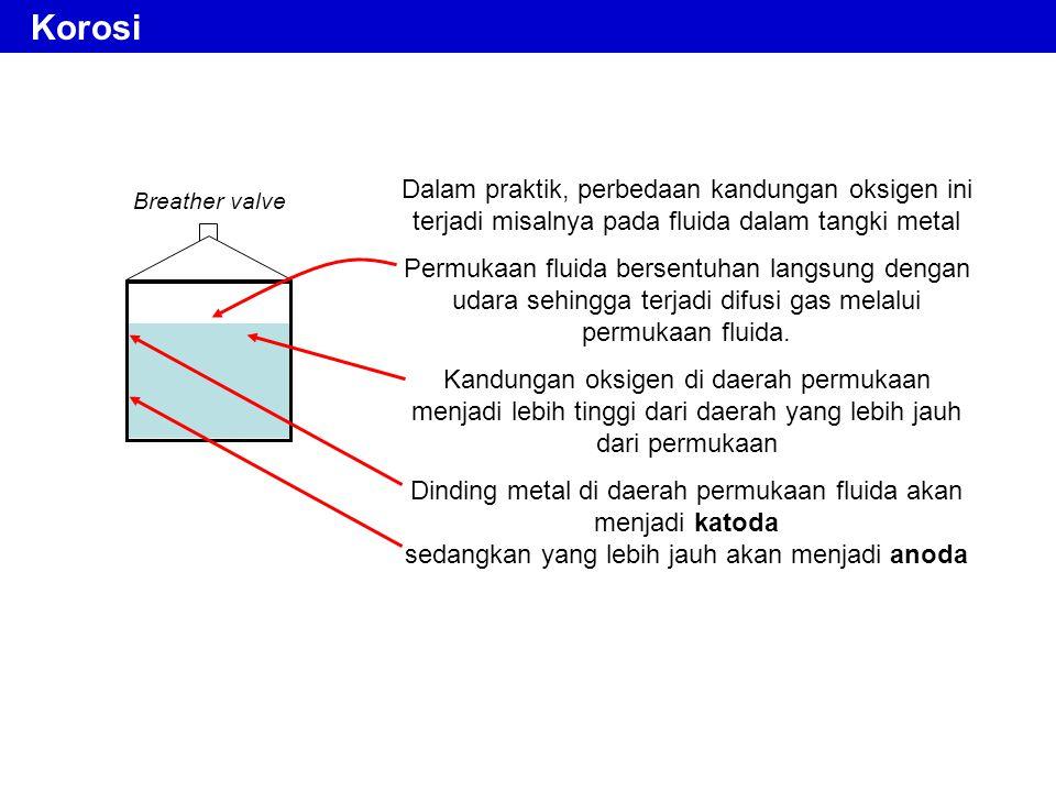 Korosi Dalam praktik, perbedaan kandungan oksigen ini terjadi misalnya pada fluida dalam tangki metal Permukaan fluida bersentuhan langsung dengan uda