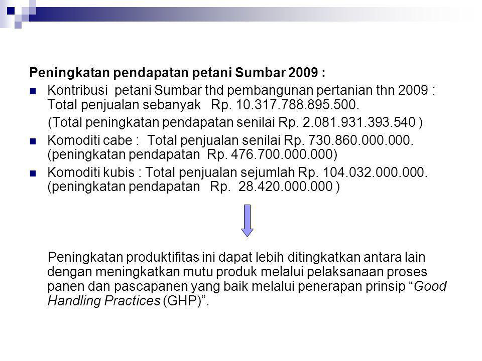 Peningkatan pendapatan petani Sumbar 2009 : Kontribusi petani Sumbar thd pembangunan pertanian thn 2009 : Total penjualan sebanyak Rp. 10.317.788.895.