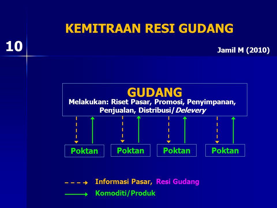 UNIT PEMASARAN BERSAMA (UPB)/ SUB TERMINAL AGRIBISNIS (STA) Gapoktan: UPB / STA Melakukan Pemasaran (Riset Pasar, Promosi, Penjualan, Distribusi/Delev