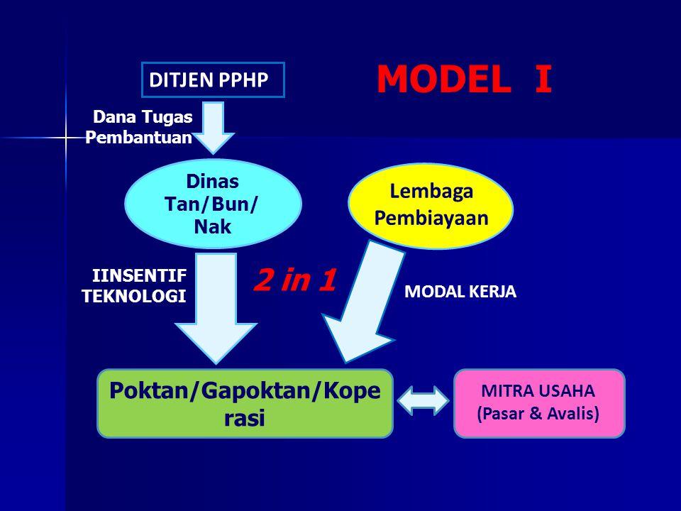 Insentif Two in One  Yang dimaksud dengan Insentif Two in One dalam hal ini ialah pemberian dua insentif (Teknologi dan Modal) secara bersamaan kepad