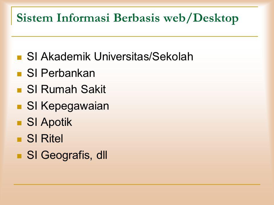 Sistem Informasi Berbasis web/Desktop SI Akademik Universitas/Sekolah SI Perbankan SI Rumah Sakit SI Kepegawaian SI Apotik SI Ritel SI Geografis, dll