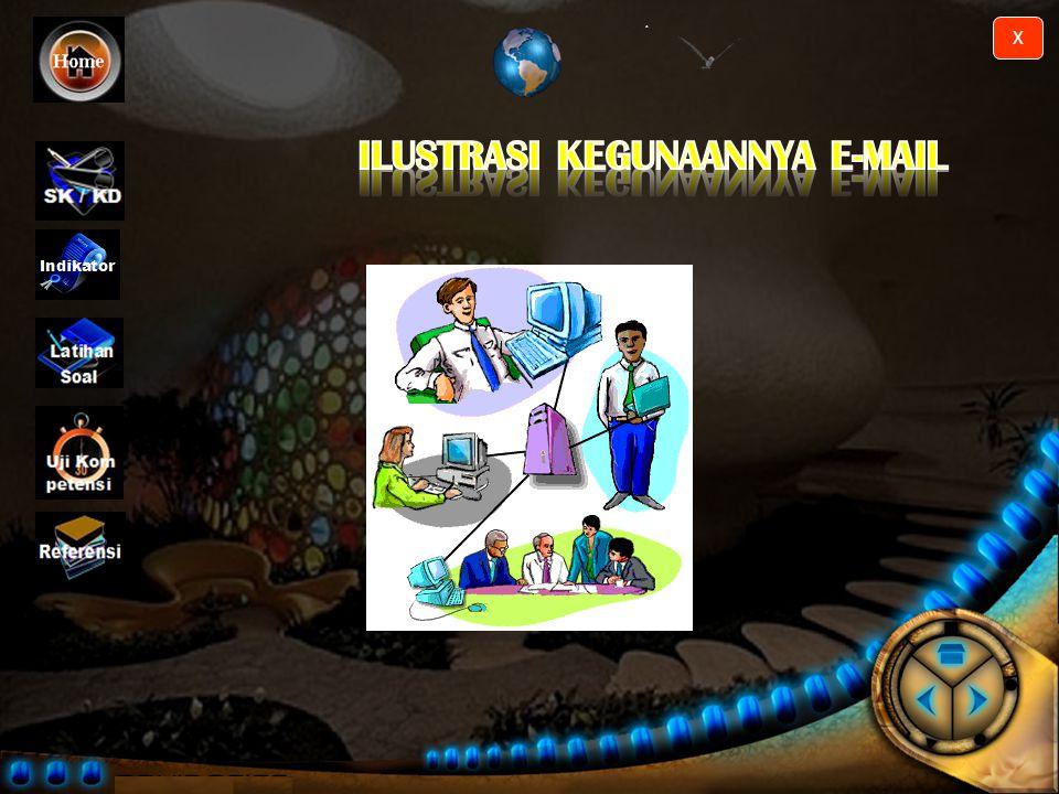 XX 1.Mendeskripsikan manfaat layanan internet 2.Mengidentifikasi layanan e-mail yang ada di internet 3.Membuat alamat e-mail 4.Mengirim e-mail 5.Membuka e-mail 6.Mengirim e-mail dilampiri file