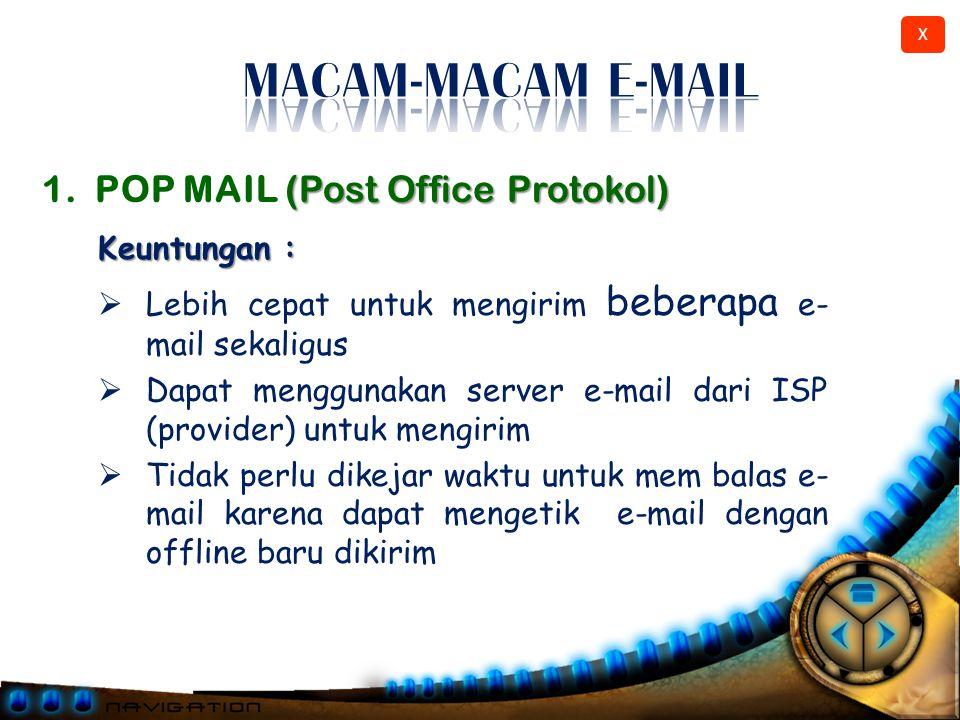 X Ilustrasi Cara Kerja E-mail  Kantor pos = mail server  Tukang pos = electronic mailbox  Kerja non-stop: o 24 jam per hari o 7 hari (senin s/d minggu)