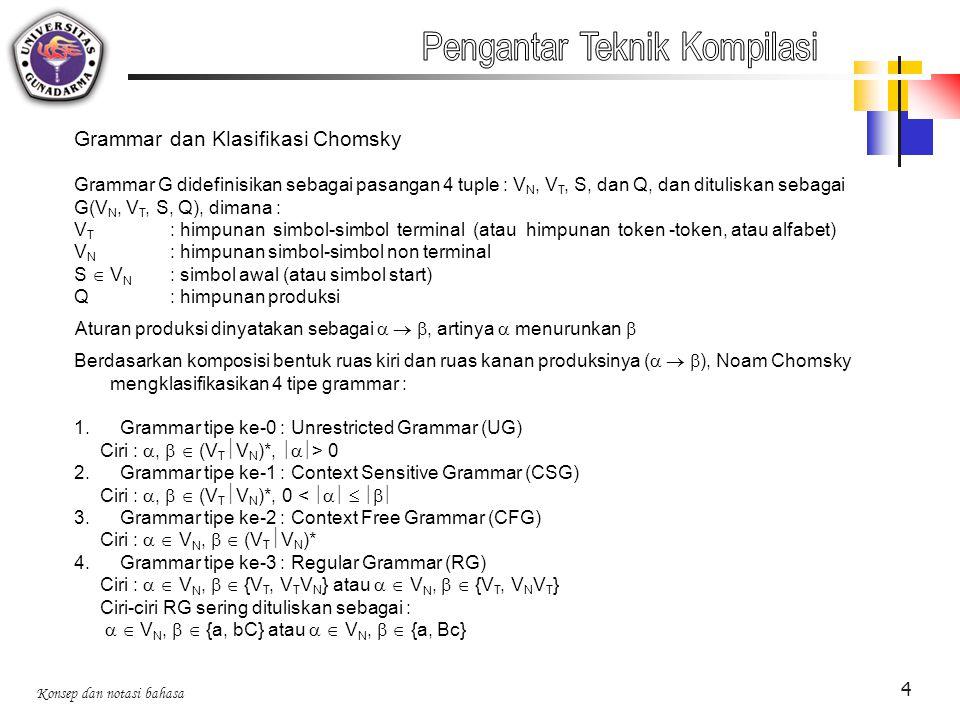 Konsep dan notasi bahasa 4 Grammar dan Klasifikasi Chomsky Grammar G didefinisikan sebagai pasangan 4 tuple : V N, V T, S, dan Q, dan dituliskan sebag