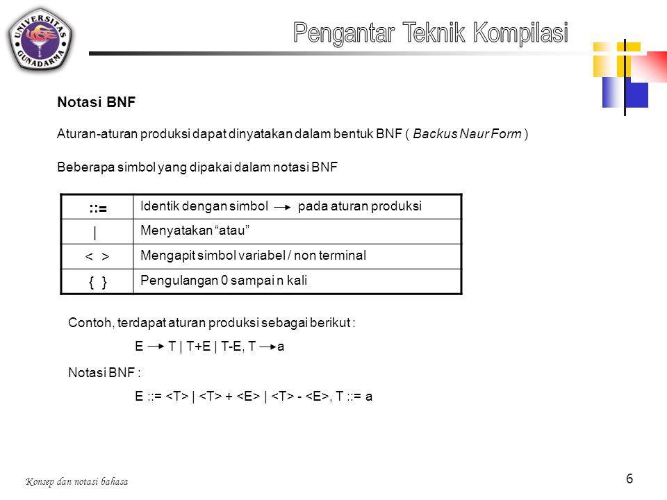 Konsep dan notasi bahasa 6 Notasi BNF Aturan-aturan produksi dapat dinyatakan dalam bentuk BNF ( Backus Naur Form ) Beberapa simbol yang dipakai dalam