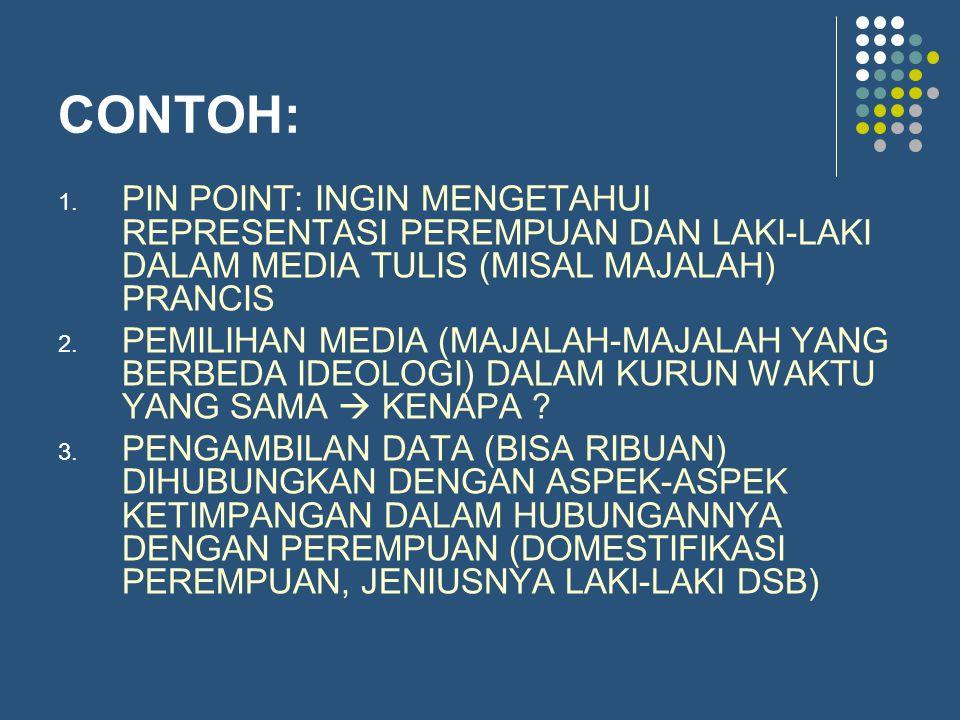 CONTOH: 1. PIN POINT: INGIN MENGETAHUI REPRESENTASI PEREMPUAN DAN LAKI-LAKI DALAM MEDIA TULIS (MISAL MAJALAH) PRANCIS 2. PEMILIHAN MEDIA (MAJALAH-MAJA