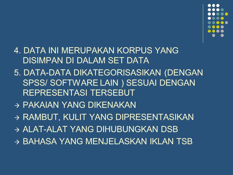 4.DATA INI MERUPAKAN KORPUS YANG DISIMPAN DI DALAM SET DATA 5.