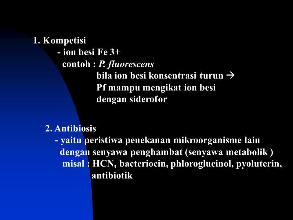 1. Kompetisi - ion besi Fe 3+ contoh : P. fluorescens bila ion besi konsentrasi turun  Pf mampu mengikat ion besi dengan siderofor 2. Antibiosis - ya