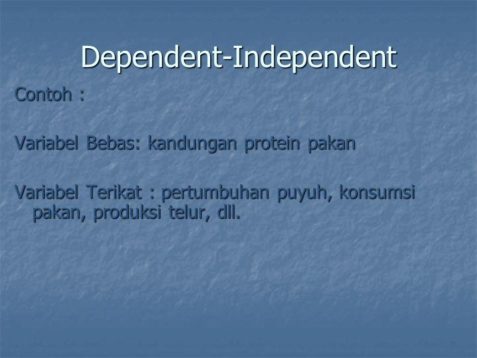 Dependent-Independent Contoh : Variabel Bebas: kandungan protein pakan Variabel Terikat : pertumbuhan puyuh, konsumsi pakan, produksi telur, dll.