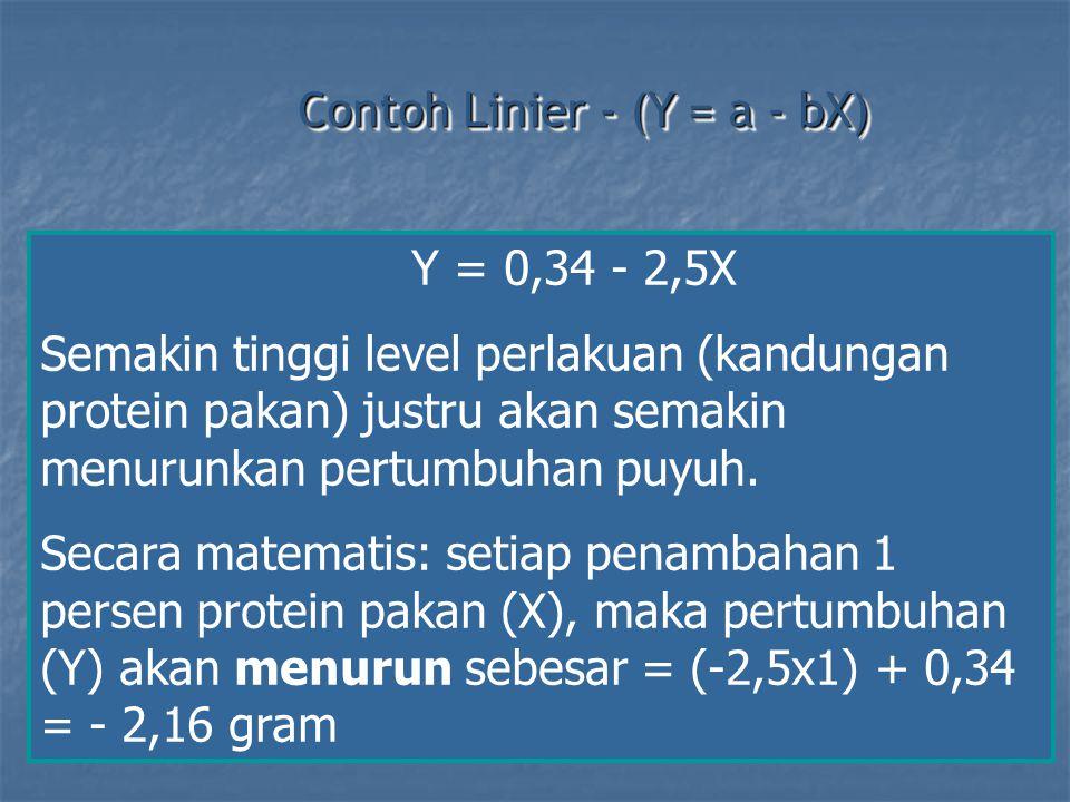 Contoh Linier - (Y = a - bX) Y = 0,34 - 2,5X Semakin tinggi level perlakuan (kandungan protein pakan) justru akan semakin menurunkan pertumbuhan puyuh