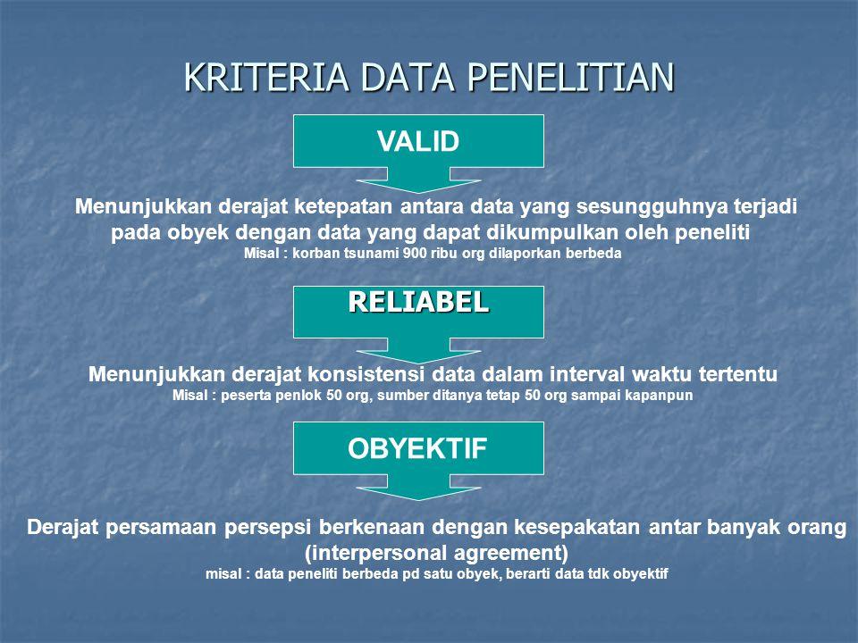 KRITERIA DATA PENELITIAN VALID Menunjukkan derajat ketepatan antara data yang sesungguhnya terjadi pada obyek dengan data yang dapat dikumpulkan oleh